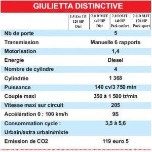 fiche_giuletta