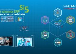 Si5 ERP, un logiciel pour les sous-traitants automobile disponible chez SORMA