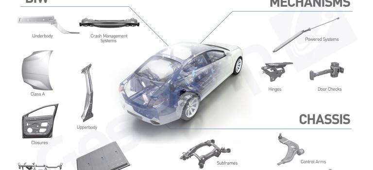 Gestamp installe  une usine à Tianjin pour approvisionner Hyundai et Daimler
