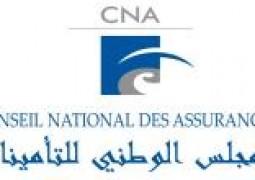 Marché algérien des assurances enregistre un chiffre d'affaires de 137,5 milliards de DA en 2020